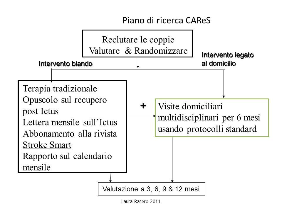 Laura Rasero 2011 Piano di ricerca CAReS Reclutare le coppie Valutare & Randomizzare Terapia tradizionale Opuscolo sul recupero post Ictus Lettera men