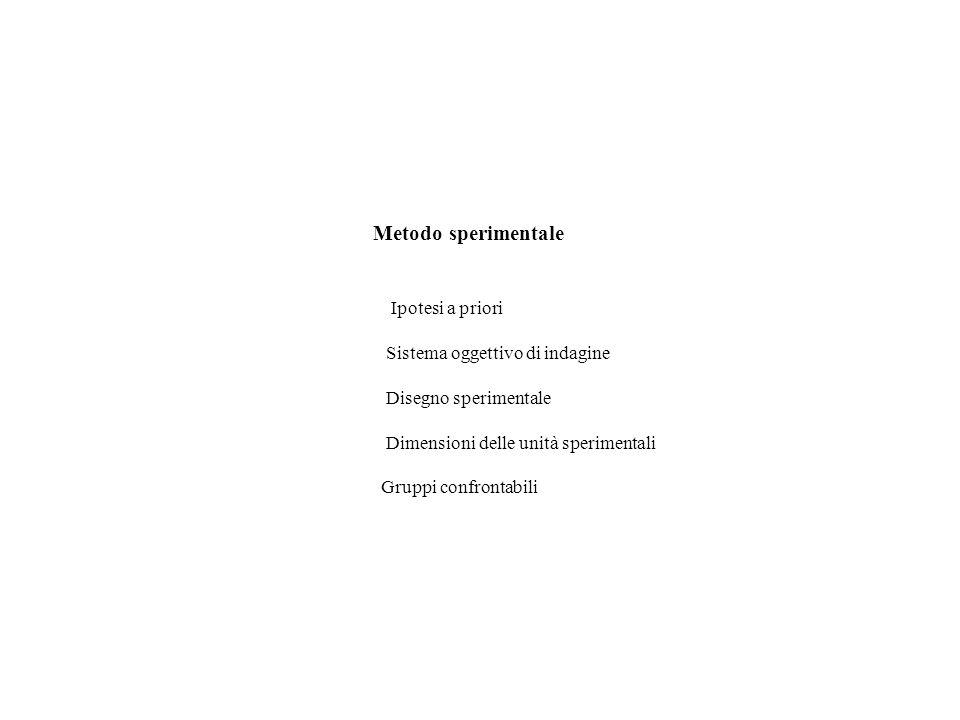La sperimentazione con luomo Studi preclinici: qualità farmacodinamica specifica safety farmacologica mutagenesi farmacocinetica