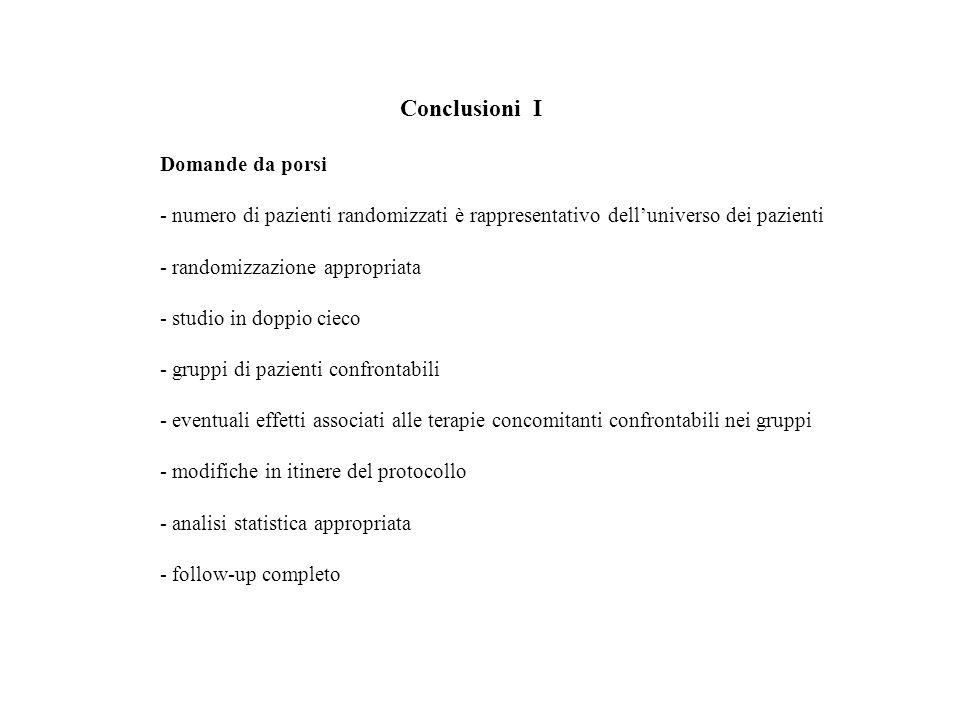 Conclusioni I Domande da porsi - numero di pazienti randomizzati è rappresentativo delluniverso dei pazienti - randomizzazione appropriata - studio in