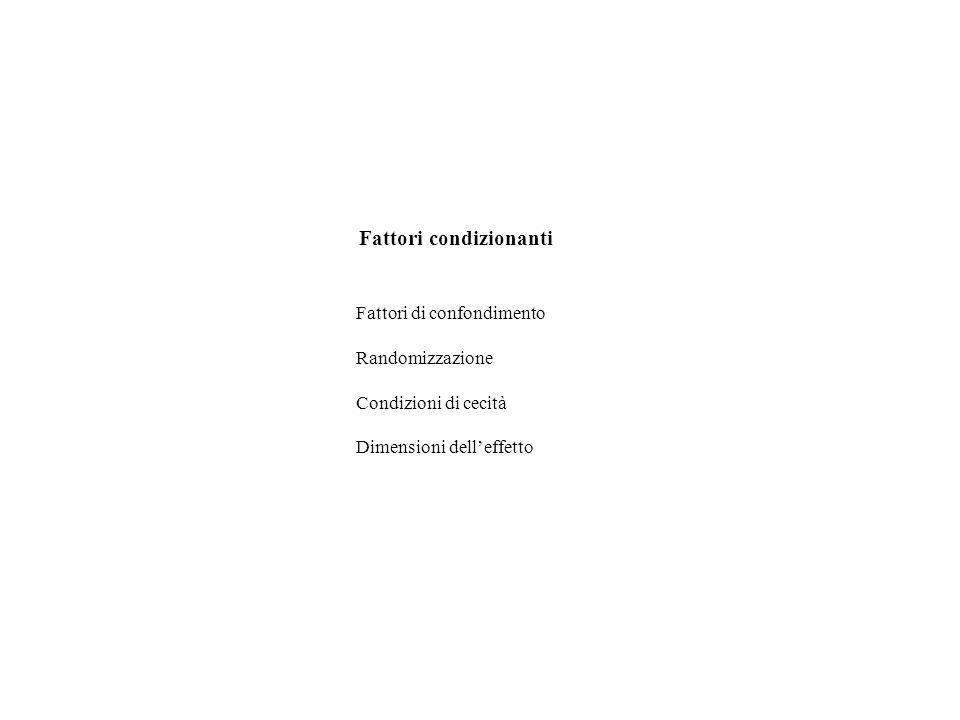 Fattori condizionanti Fattori di confondimento Randomizzazione Condizioni di cecità Dimensioni delleffetto
