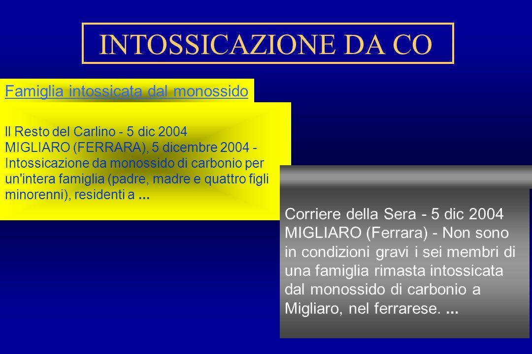 INTOSSICAZIONE DA CO Famiglia intossicata dal monossido ll Resto del Carlino - 5 dic 2004 MIGLIARO (FERRARA), 5 dicembre 2004 - Intossicazione da mono