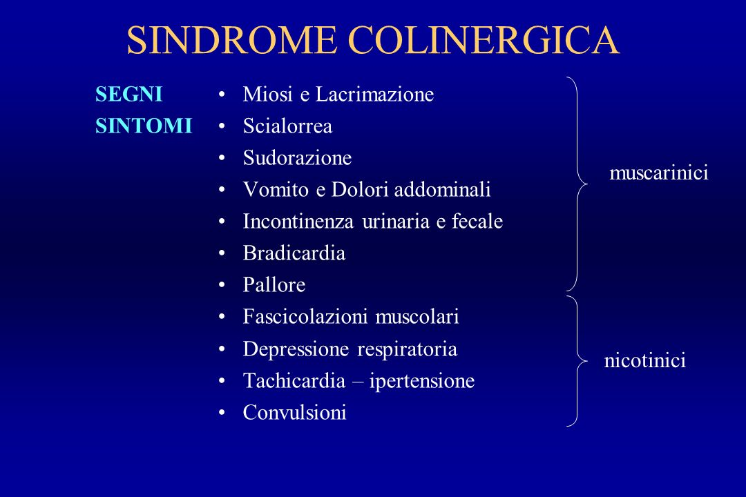 SINDROME COLINERGICA SEGNI SINTOMI Miosi e Lacrimazione Scialorrea Sudorazione Vomito e Dolori addominali Incontinenza urinaria e fecale Bradicardia P