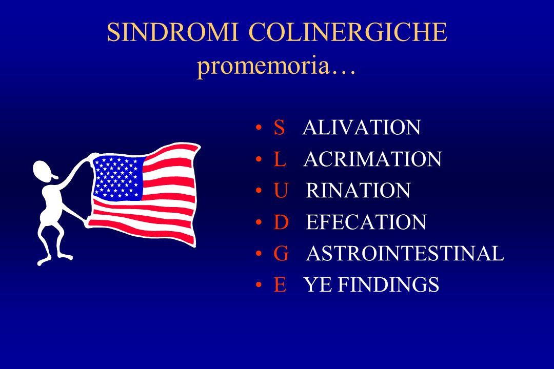 SINDROMI COLINERGICHE promemoria… S ALIVATION L ACRIMATION U RINATION D EFECATION G ASTROINTESTINAL E YE FINDINGS