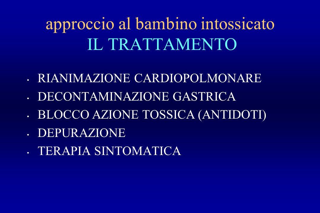 approccio al bambino intossicato IL TRATTAMENTO RIANIMAZIONE CARDIOPOLMONARE DECONTAMINAZIONE GASTRICA BLOCCO AZIONE TOSSICA (ANTIDOTI) DEPURAZIONE TE