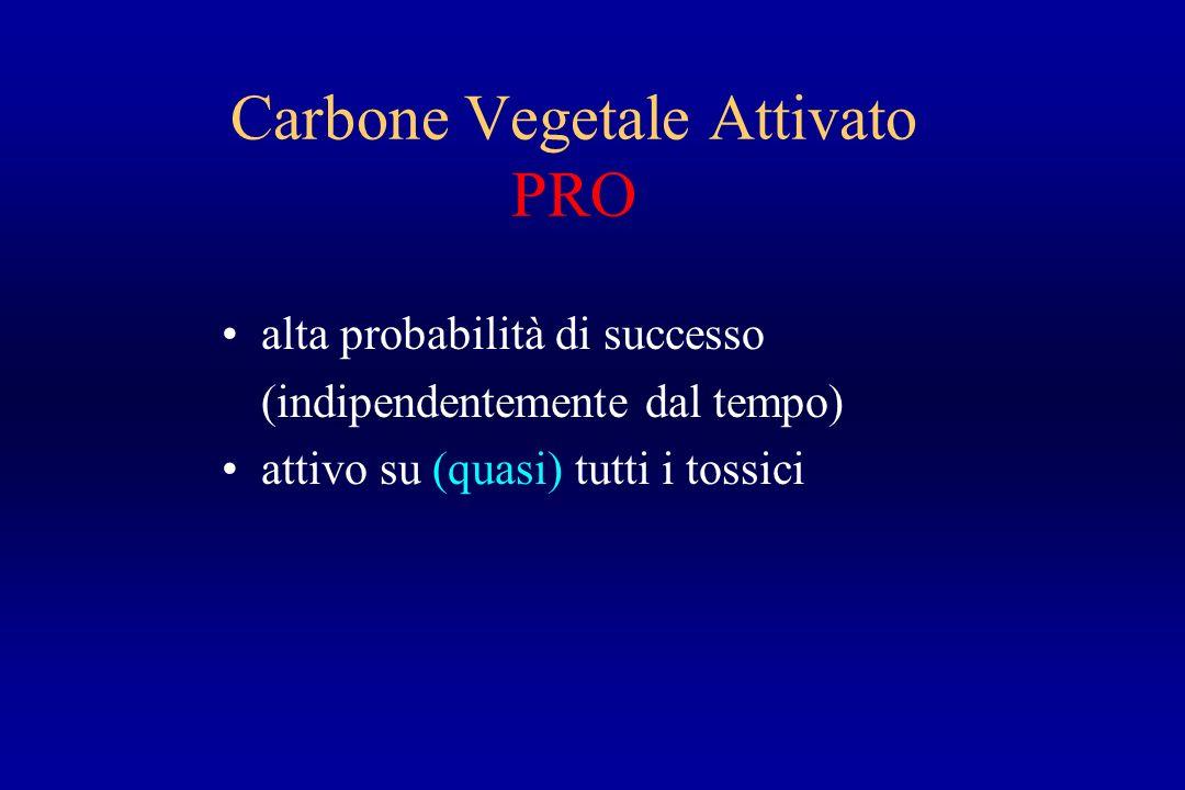 Carbone Vegetale Attivato PRO alta probabilità di successo (indipendentemente dal tempo) attivo su (quasi) tutti i tossici