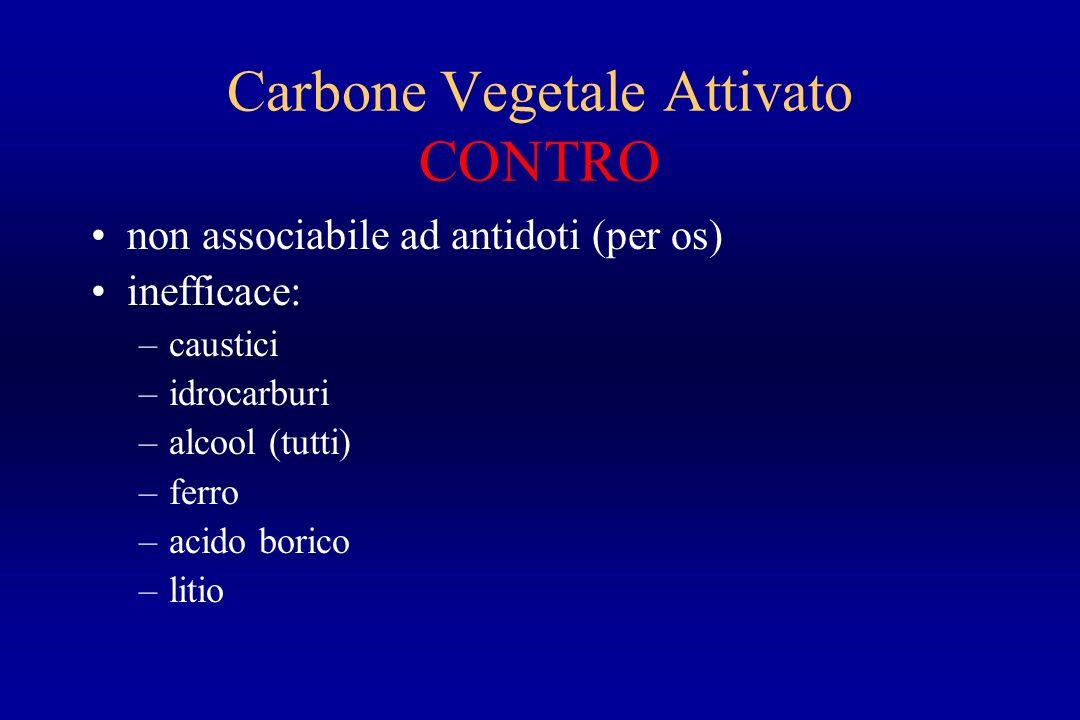 Carbone Vegetale Attivato CONTRO non associabile ad antidoti (per os) inefficace: –caustici –idrocarburi –alcool (tutti) –ferro –acido borico –litio