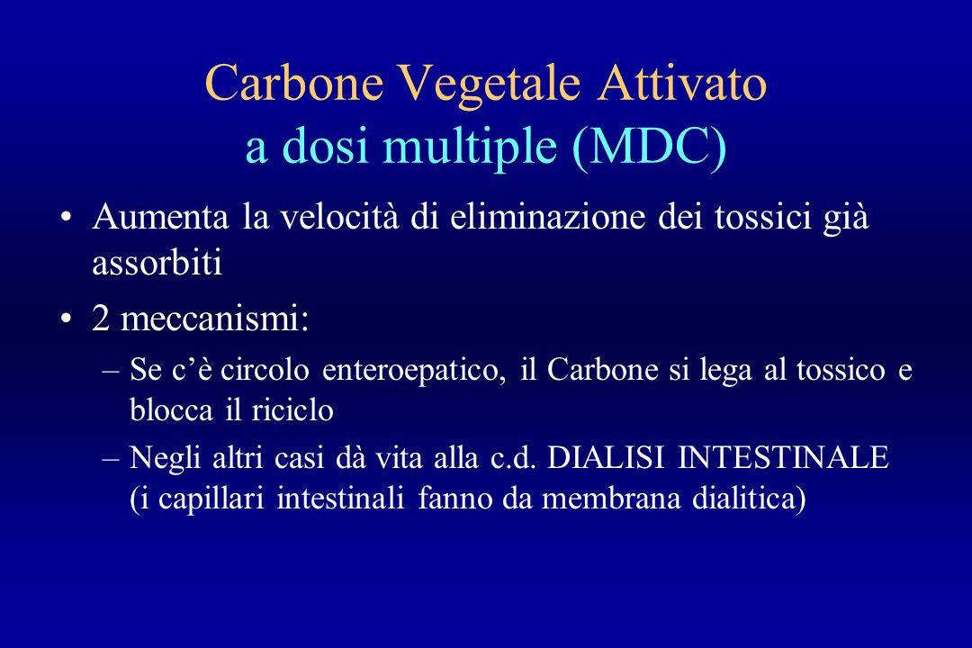 Carbone Vegetale Attivato a dosi multiple (MDC) Aumenta la velocità di eliminazione dei tossici già assorbiti 2 meccanismi: –Se cè circolo enteroepati