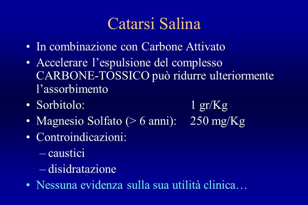 Catarsi Salina In combinazione con Carbone Attivato Accelerare lespulsione del complesso CARBONE-TOSSICO può ridurre ulteriormente lassorbimento Sorbi