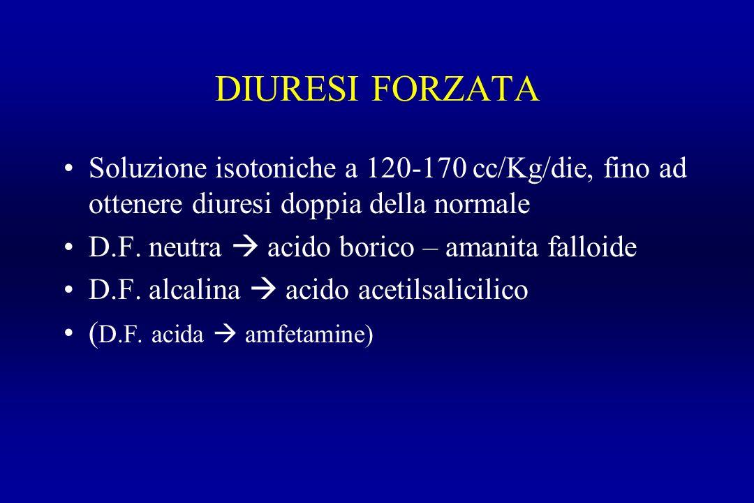 DIURESI FORZATA Soluzione isotoniche a 120-170 cc/Kg/die, fino ad ottenere diuresi doppia della normale D.F. neutra acido borico – amanita falloide D.