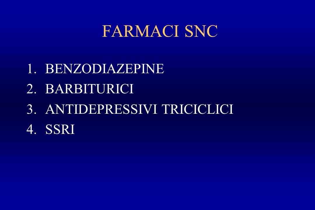 FARMACI SNC 1.BENZODIAZEPINE 2.BARBITURICI 3.ANTIDEPRESSIVI TRICICLICI 4.SSRI