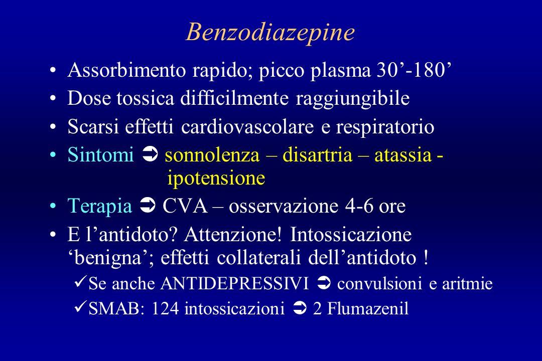 Benzodiazepine Assorbimento rapido; picco plasma 30-180 Dose tossica difficilmente raggiungibile Scarsi effetti cardiovascolare e respiratorio Sintomi