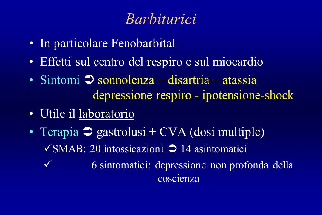 Barbiturici In particolare Fenobarbital Effetti sul centro del respiro e sul miocardio Sintomi sonnolenza – disartria – atassia depressione respiro -