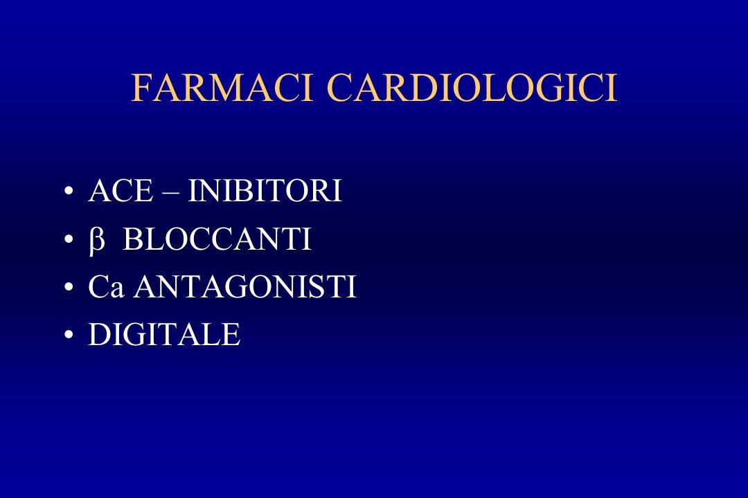 FARMACI CARDIOLOGICI ACE – INIBITORI BLOCCANTI Ca ANTAGONISTI DIGITALE