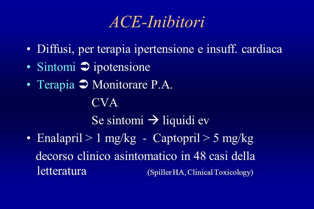 ACE-Inibitori Diffusi, per terapia ipertensione e insuff. cardiaca Sintomi ipotensione Terapia Monitorare P.A. CVA Se sintomi liquidi ev Enalapril > 1