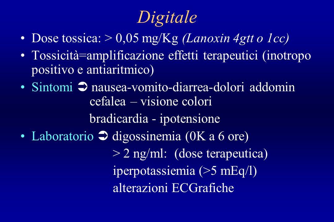Digitale Dose tossica: > 0,05 mg/Kg (Lanoxin 4gtt o 1cc) Tossicità=amplificazione effetti terapeutici (inotropo positivo e antiaritmico) Sintomi nause