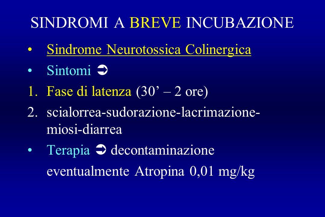 SINDROMI A BREVE INCUBAZIONE Sindrome Neurotossica Colinergica Sintomi 1.Fase di latenza (30 – 2 ore) 2.scialorrea-sudorazione-lacrimazione- miosi-dia