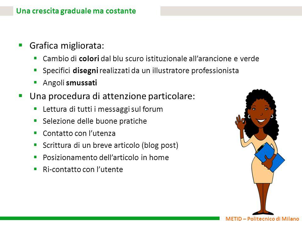 METID – Politecnico di Milano Una crescita graduale ma costante Grafica migliorata: Cambio di colori dal blu scuro istituzionale allarancione e verde