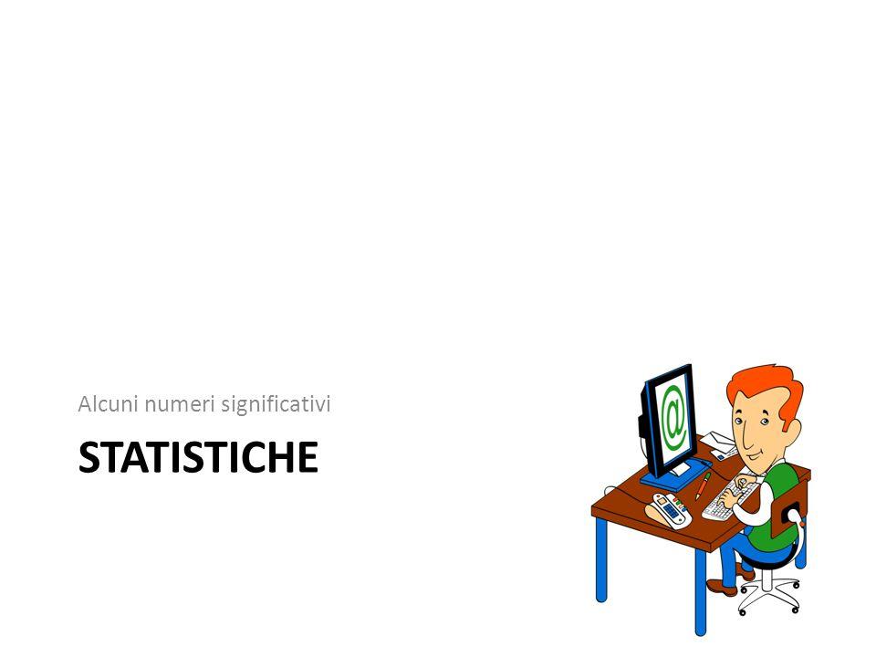 STATISTICHE Alcuni numeri significativi