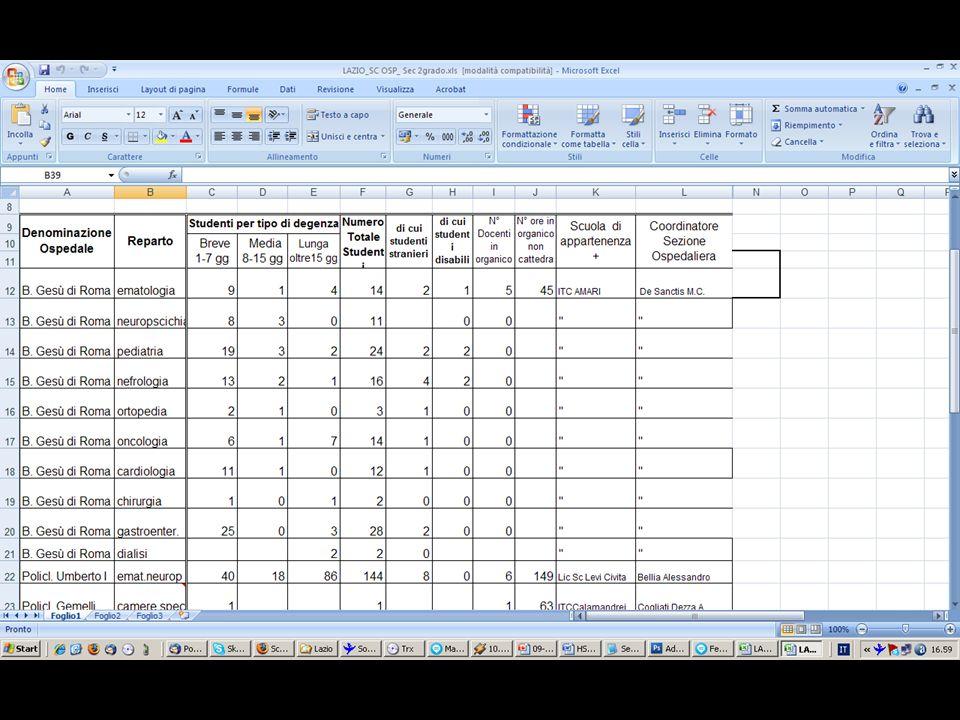METID – Politecnico di Milano La prima versione informatica