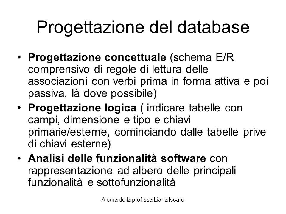 A cura della prof.ssa Liana Iscaro Progettazione del database Progettazione concettuale (schema E/R comprensivo di regole di lettura delle associazion