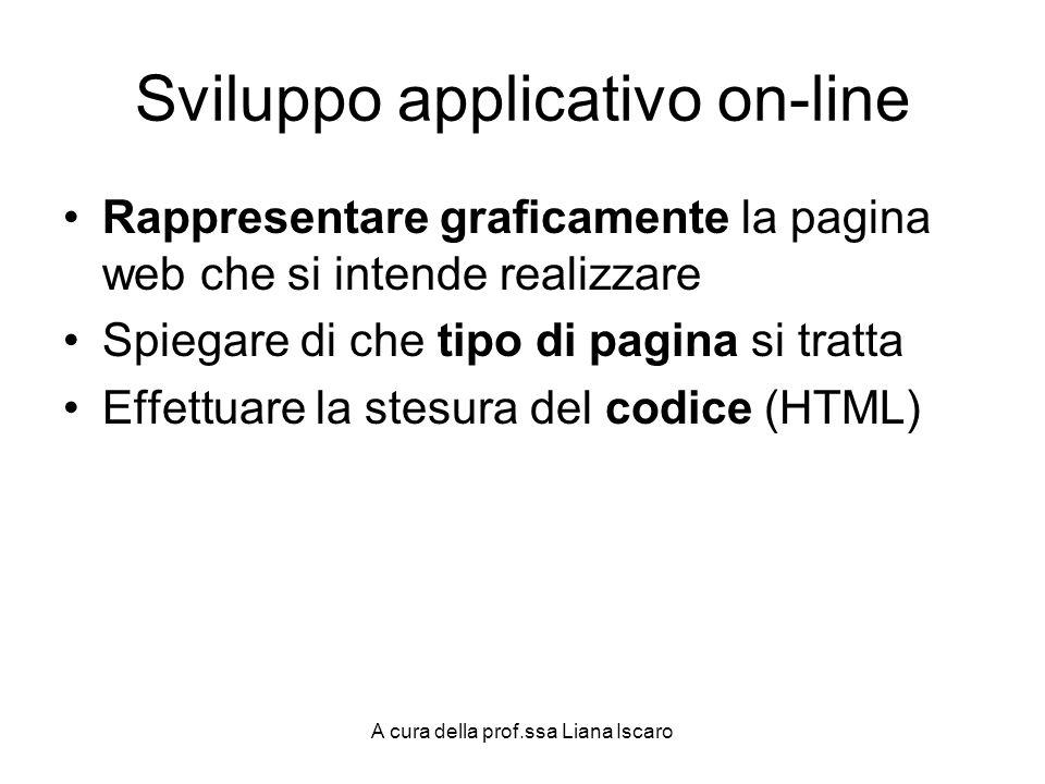 A cura della prof.ssa Liana Iscaro Sviluppo applicativo on-line Rappresentare graficamente la pagina web che si intende realizzare Spiegare di che tip