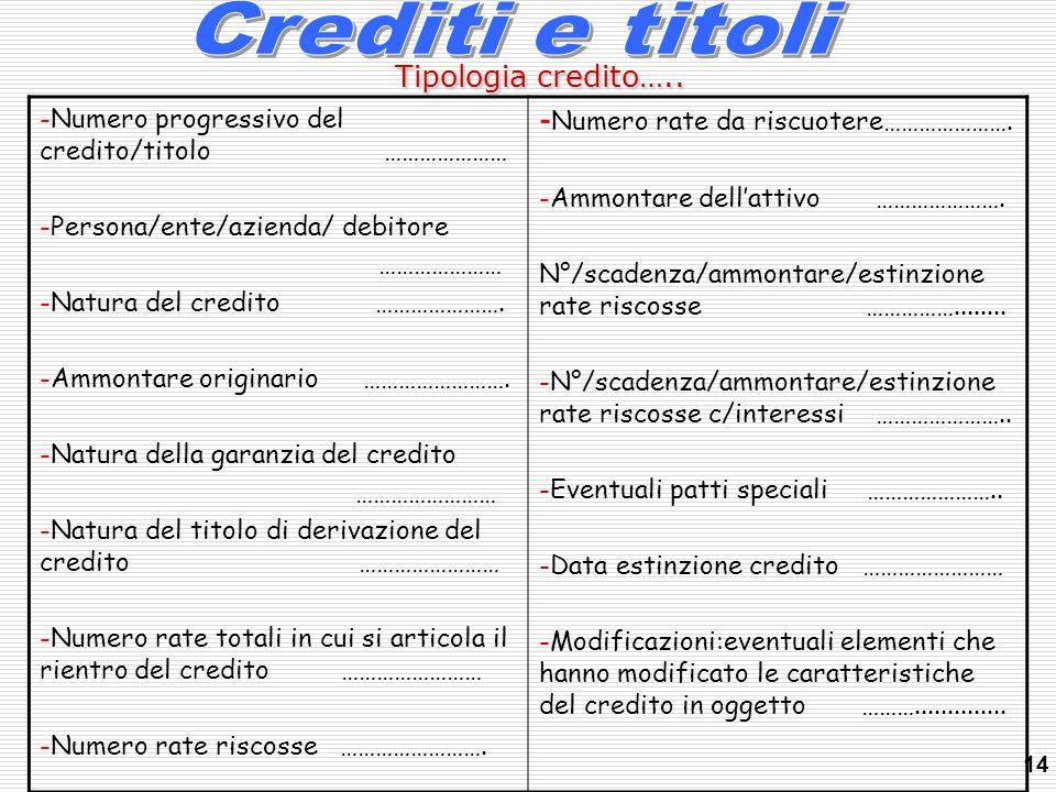 Tipologia credito….. Tipologia credito….. 14 -Numero progressivo del credito/titolo ………………… -Persona/ente/azienda/ debitore ………………… -Natura del credit