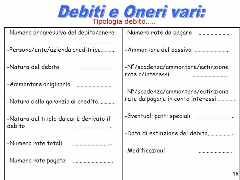 Tipologia debito….. 15 -Numero progressivo del debito/onere ……………………… -Persona/ente/azienda creditrice………. -Natura del debito ……………………… -Ammontare ori