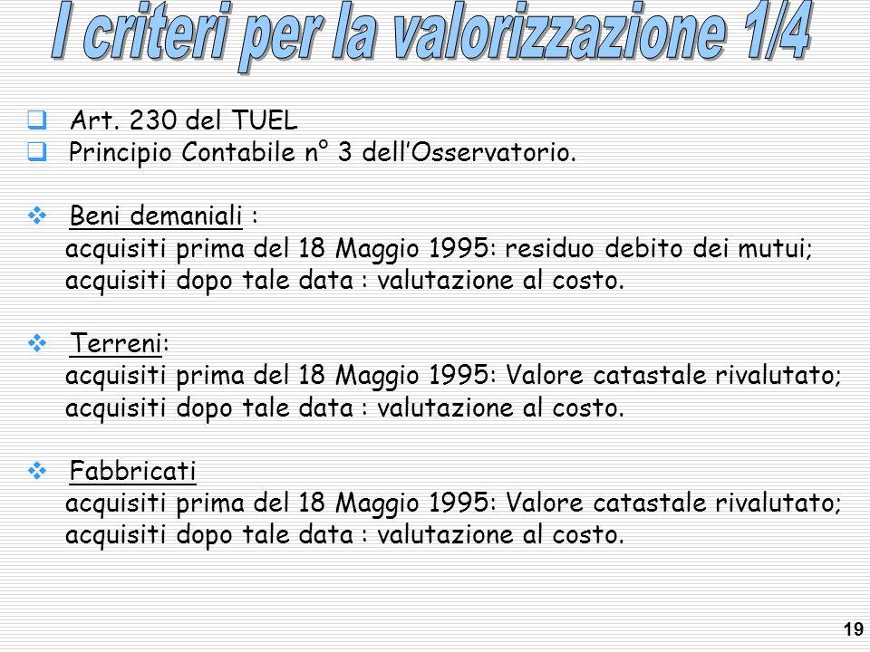 Art. 230 del TUEL Principio Contabile n° 3 dellOsservatorio. Beni demaniali : acquisiti prima del 18 Maggio 1995: residuo debito dei mutui; acquisiti