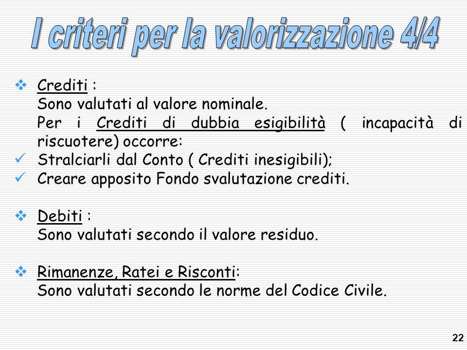 Crediti : Sono valutati al valore nominale. Per i Crediti di dubbia esigibilità ( incapacità di riscuotere) occorre: Stralciarli dal Conto ( Crediti i