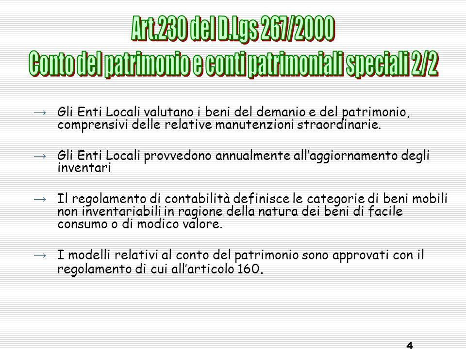 Linventariazione dei beni di un Ente Locale è uno strumento indispensabile per un effettiva politica di valorizzazione del Patrimonio.