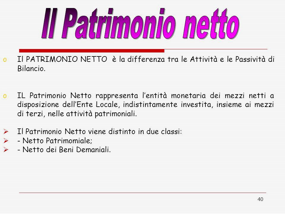 40 oIl PATRIMONIO NETTO è la differenza tra le Attività e le Passività di Bilancio. oIL Patrimonio Netto rappresenta lentità monetaria dei mezzi netti