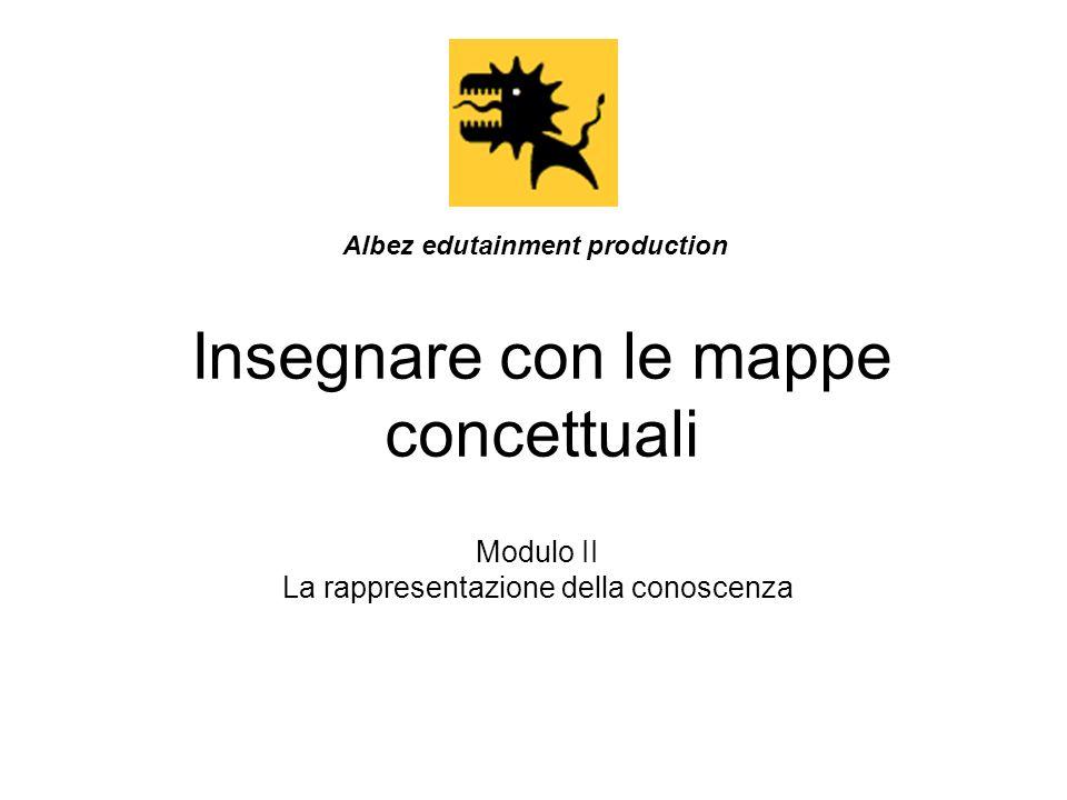 Insegnare con le mappe concettuali Modulo II La rappresentazione della conoscenza Albez edutainment production