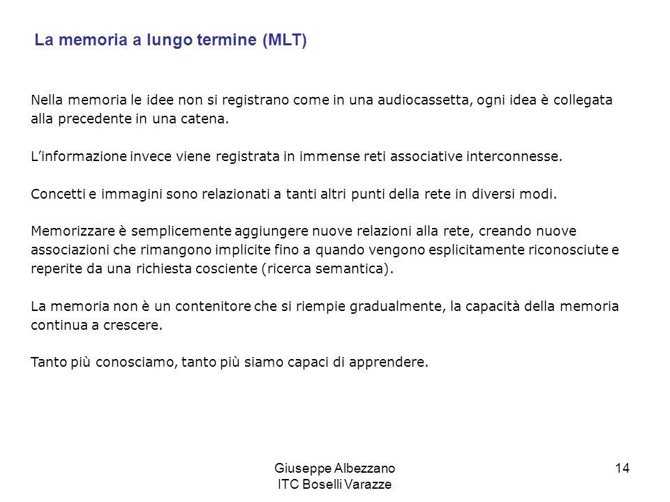 Giuseppe Albezzano ITC Boselli Varazze 14 Nella memoria le idee non si registrano come in una audiocassetta, ogni idea è collegata alla precedente in