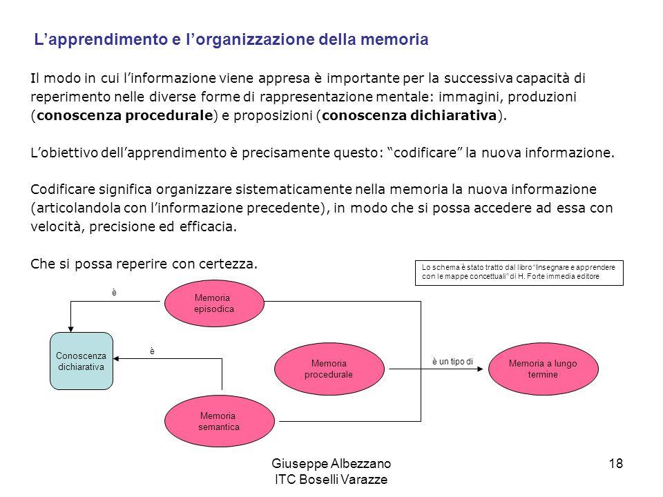 Giuseppe Albezzano ITC Boselli Varazze 18 Il modo in cui linformazione viene appresa è importante per la successiva capacità di reperimento nelle dive
