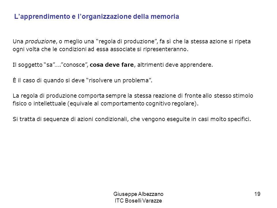 Giuseppe Albezzano ITC Boselli Varazze 19 Una produzione, o meglio una regola di produzione, fa sì che la stessa azione si ripeta ogni volta che le co