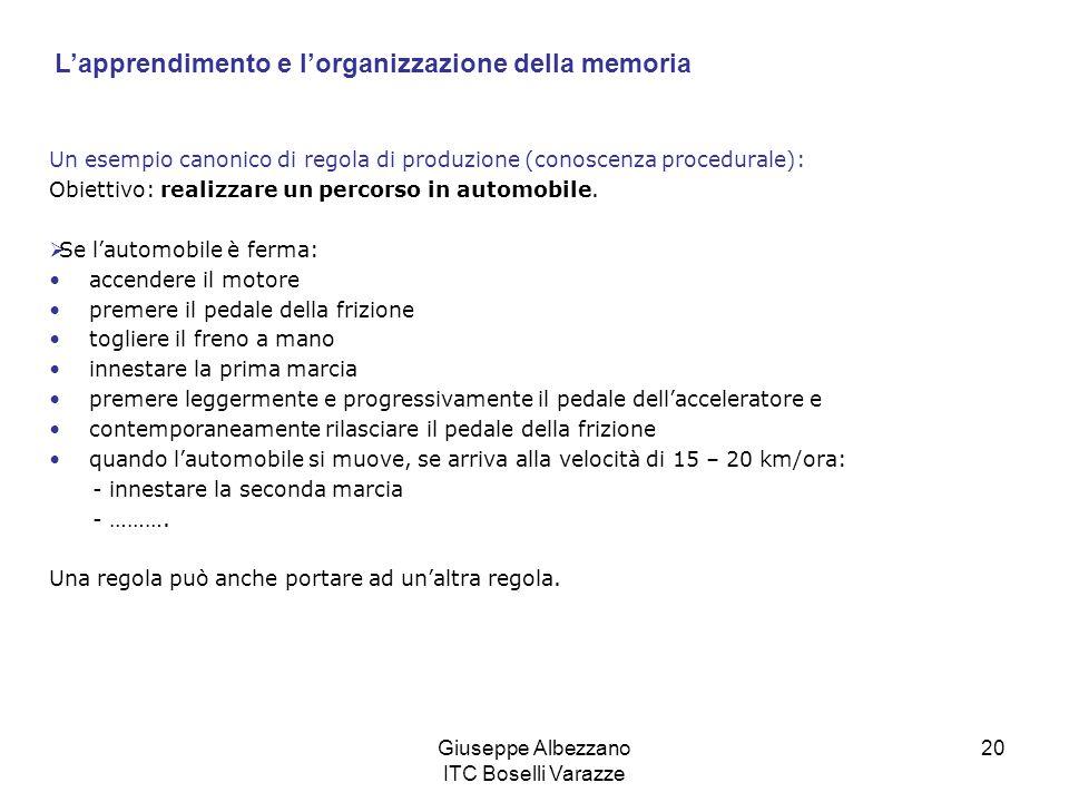 Giuseppe Albezzano ITC Boselli Varazze 20 Un esempio canonico di regola di produzione (conoscenza procedurale): Obiettivo: realizzare un percorso in a