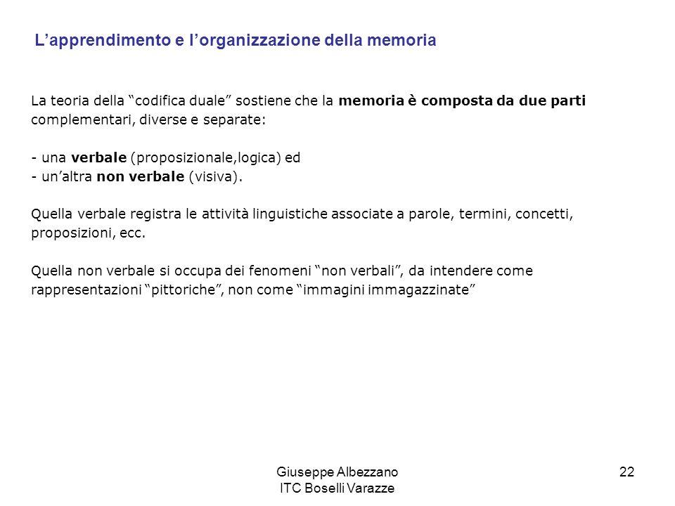 Giuseppe Albezzano ITC Boselli Varazze 22 La teoria della codifica duale sostiene che la memoria è composta da due parti complementari, diverse e sepa