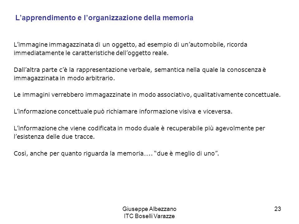 Giuseppe Albezzano ITC Boselli Varazze 23 Limmagine immagazzinata di un oggetto, ad esempio di unautomobile, ricorda immediatamente le caratteristiche