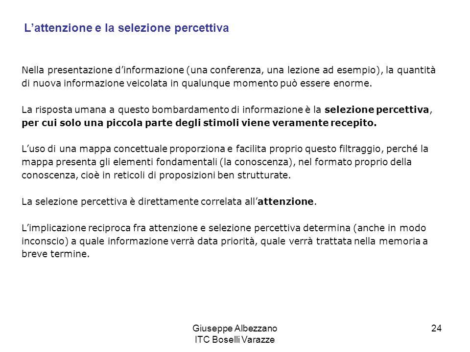 Giuseppe Albezzano ITC Boselli Varazze 24 Nella presentazione dinformazione (una conferenza, una lezione ad esempio), la quantità di nuova informazion