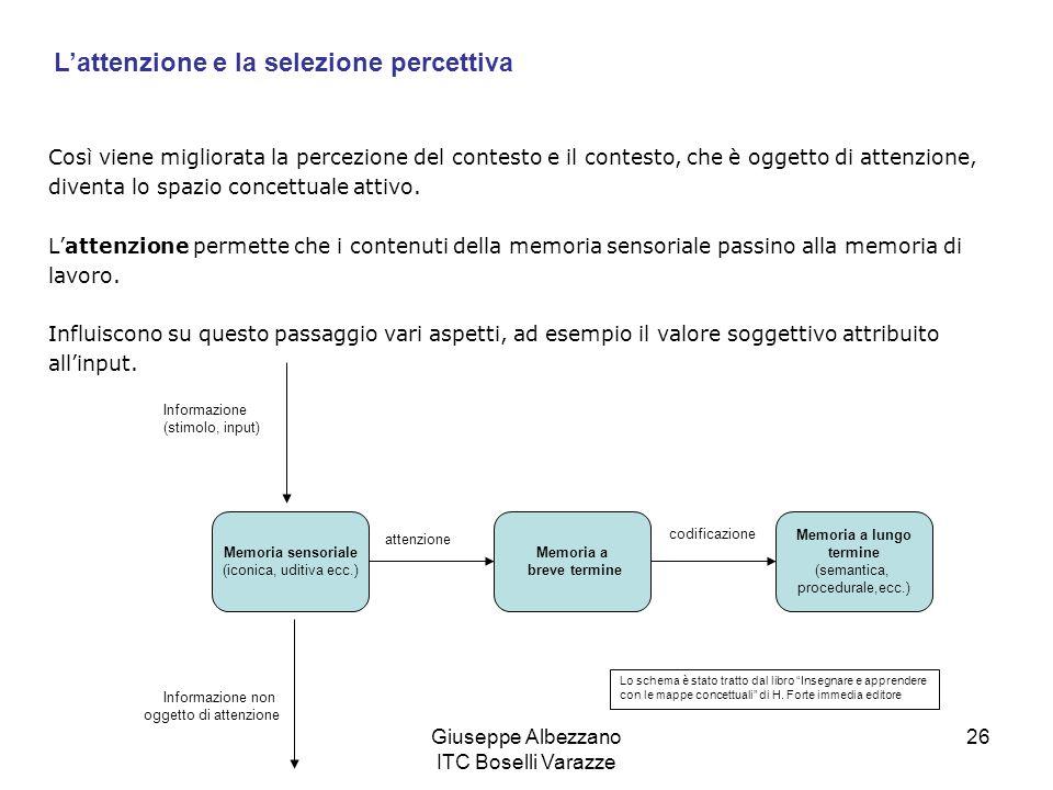 Giuseppe Albezzano ITC Boselli Varazze 26 Così viene migliorata la percezione del contesto e il contesto, che è oggetto di attenzione, diventa lo spaz