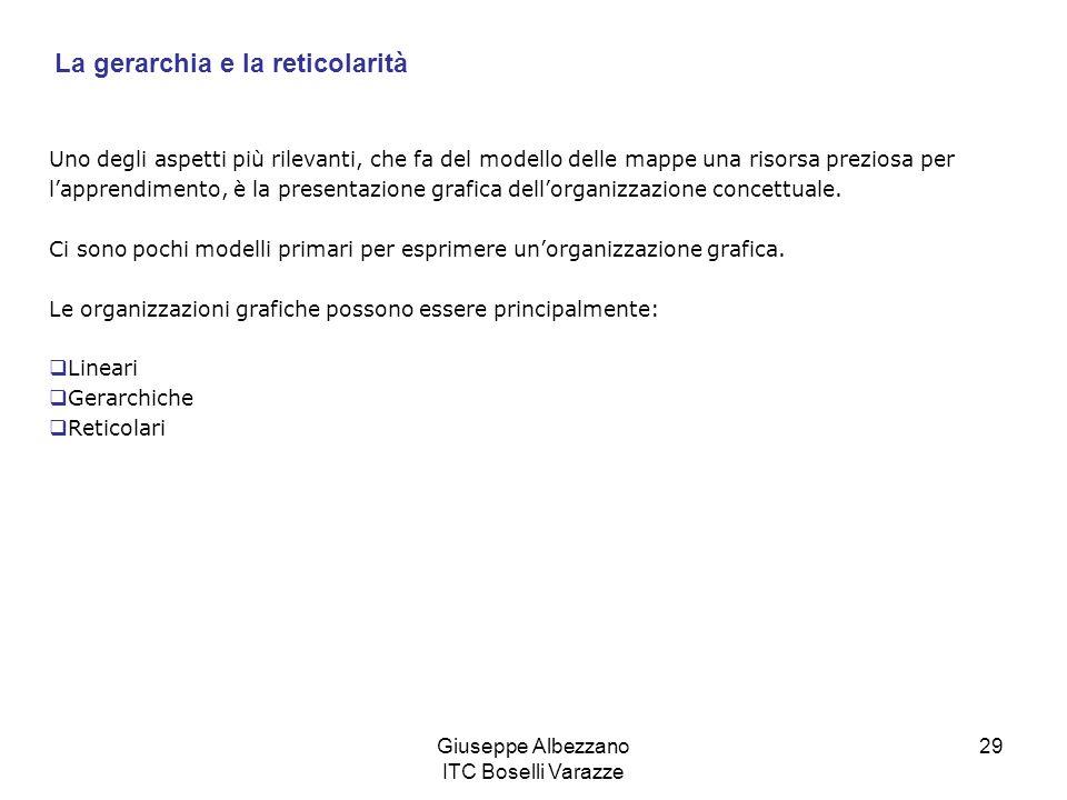 Giuseppe Albezzano ITC Boselli Varazze 29 Uno degli aspetti più rilevanti, che fa del modello delle mappe una risorsa preziosa per lapprendimento, è l