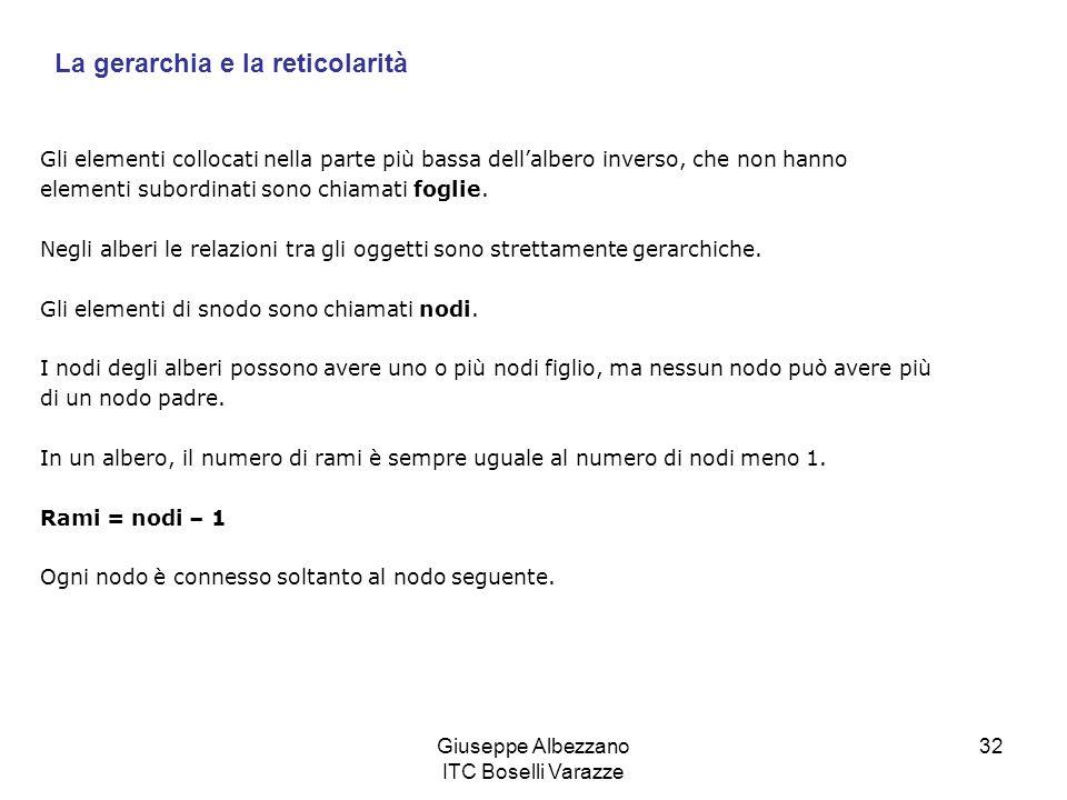 Giuseppe Albezzano ITC Boselli Varazze 32 La gerarchia e la reticolarità Gli elementi collocati nella parte più bassa dellalbero inverso, che non hann
