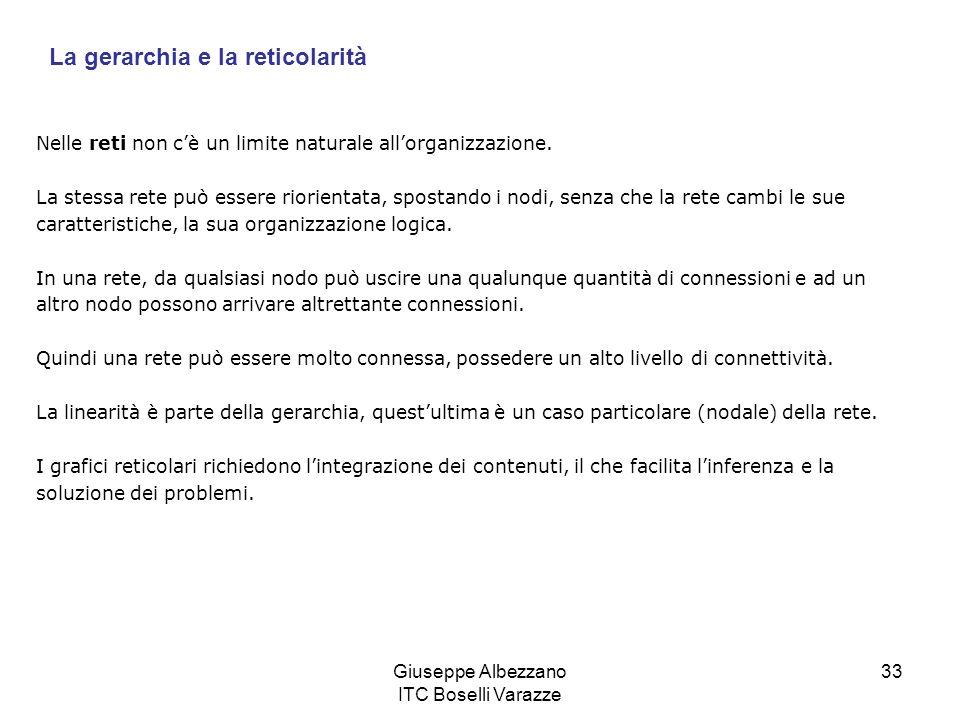 Giuseppe Albezzano ITC Boselli Varazze 33 La gerarchia e la reticolarità Nelle reti non cè un limite naturale allorganizzazione. La stessa rete può es