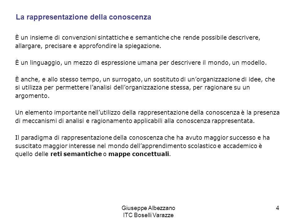 Giuseppe Albezzano ITC Boselli Varazze 4 La rappresentazione della conoscenza È un insieme di convenzioni sintattiche e semantiche che rende possibile