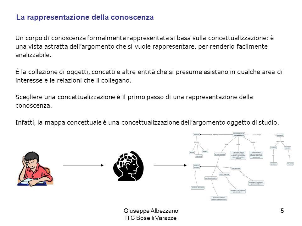 Giuseppe Albezzano ITC Boselli Varazze 5 Un corpo di conoscenza formalmente rappresentata si basa sulla concettualizzazione: è una vista astratta dell