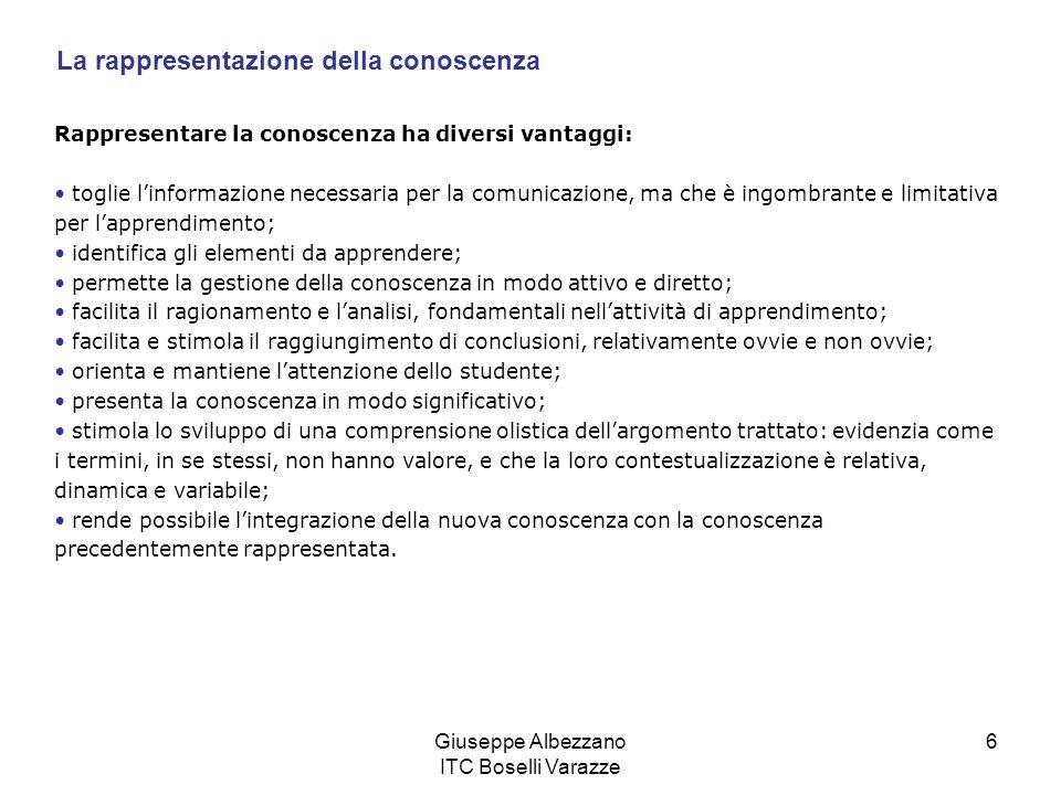 Giuseppe Albezzano ITC Boselli Varazze 6 Rappresentare la conoscenza ha diversi vantaggi: toglie linformazione necessaria per la comunicazione, ma che