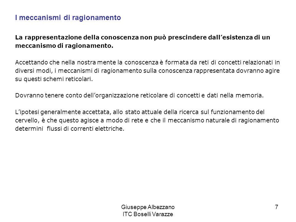 Giuseppe Albezzano ITC Boselli Varazze 7 I meccanismi di ragionamento La rappresentazione della conoscenza non può prescindere dallesistenza di un mec
