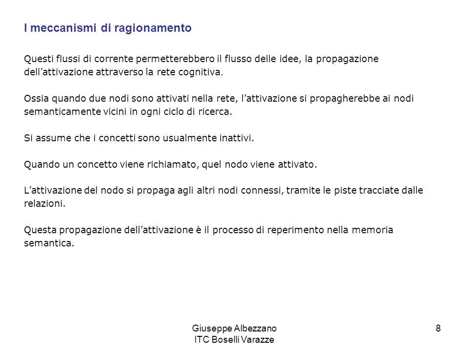 Giuseppe Albezzano ITC Boselli Varazze 8 Questi flussi di corrente permetterebbero il flusso delle idee, la propagazione dellattivazione attraverso la