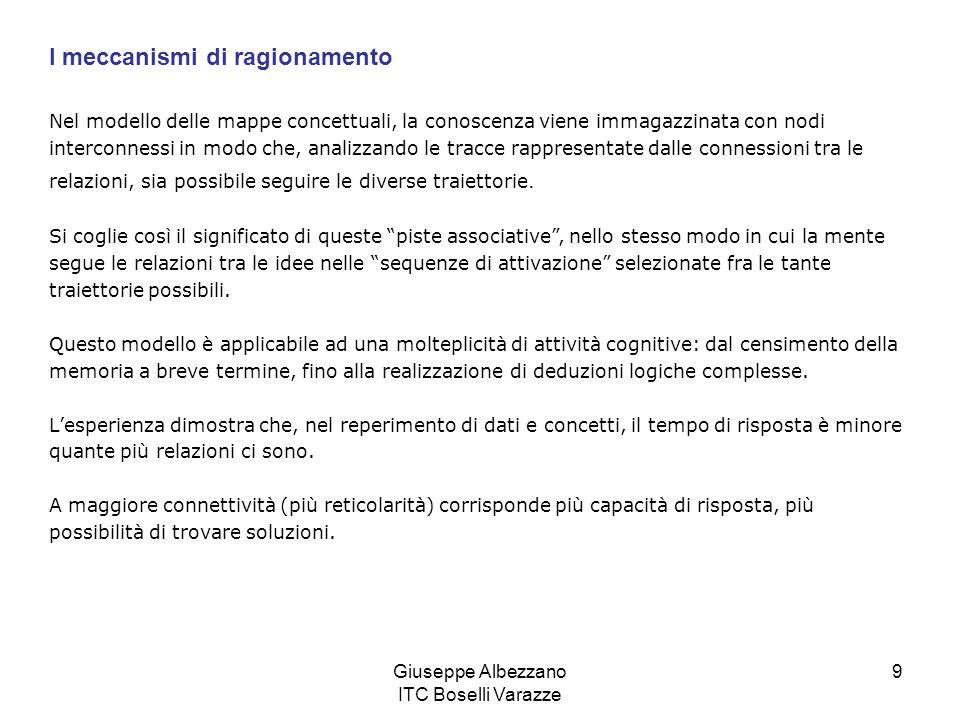 Giuseppe Albezzano ITC Boselli Varazze 9 Nel modello delle mappe concettuali, la conoscenza viene immagazzinata con nodi interconnessi in modo che, an