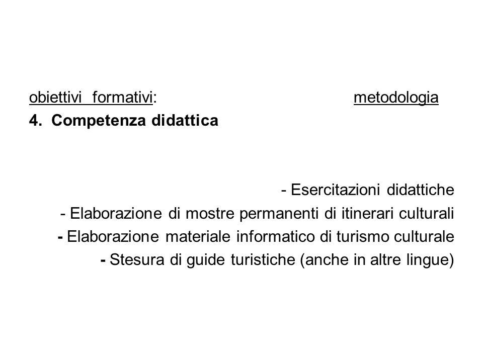 obiettivi formativi: metodologia 4. Competenza didattica - Esercitazioni didattiche - Elaborazione di mostre permanenti di itinerari culturali - Elabo
